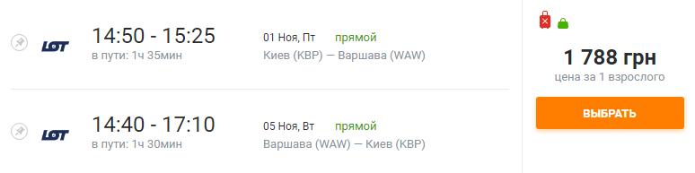 Киев Варшава