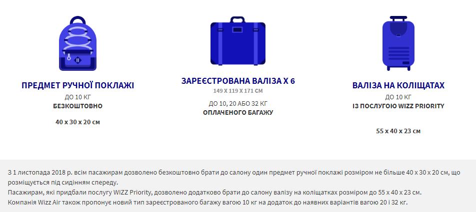 правила провоза багажа Wizz Air