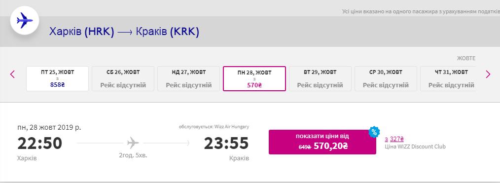 Харьков - Краков